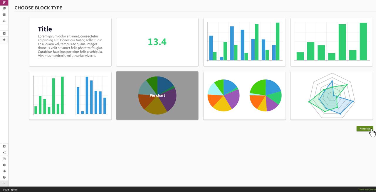 Data Analyse